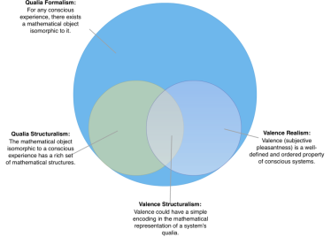 Venn-Diagram-nov-1024x734