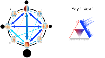 Consonance-dominant CDNS