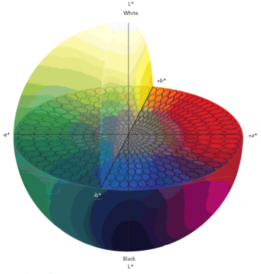 cielab-lch-color-tolerancing-methods