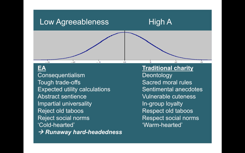 agreeableness_3