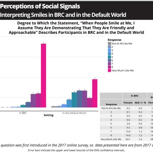 social_signal