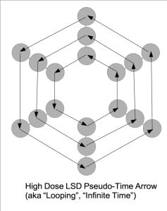 high_dose_lsd_infinite