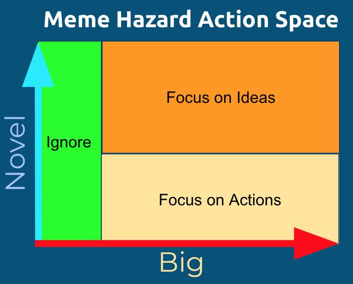 meme_hazard_action_space