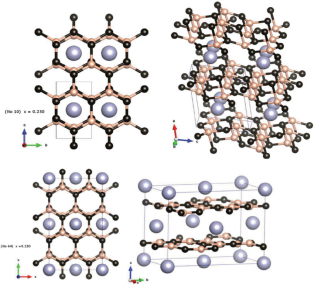 D-views-of-highly-defective-structures-for-x-0250-Two-different-structures-are-shown