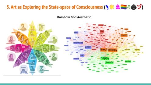 QRI - Art and Consciousness copy 21