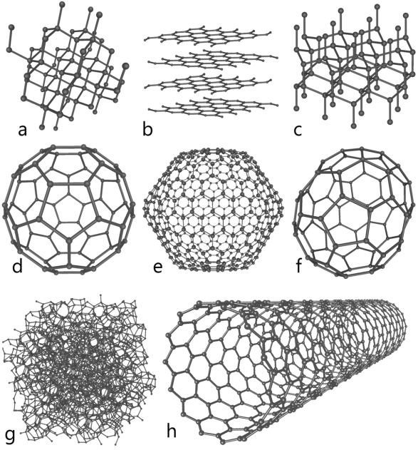 1200px-Eight_Allotropes_of_Carbon